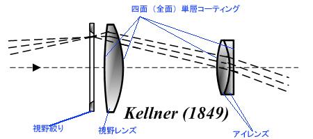 谷光学ケルナー2